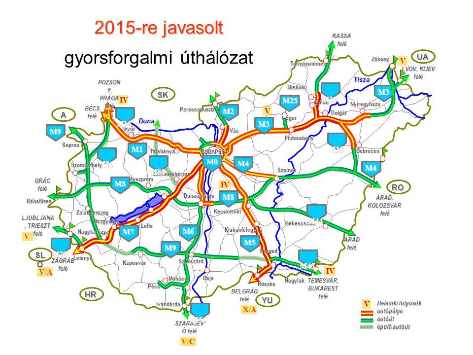 2015-re javasolt 2015-re javasolt gyorsforgalmi úthálózat SK A SL O HR YU RO UA Rábafüzes Parassapuszta Vác Tornyosnémet i Röszke Ivándárda Letenye Du