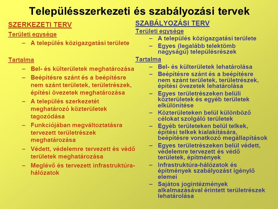 Településszerkezeti és szabályozási tervek SZERKEZETI TERV Területi egysége –A település közigazgatási területe Tartalma –Bel- és külterületek meghatá