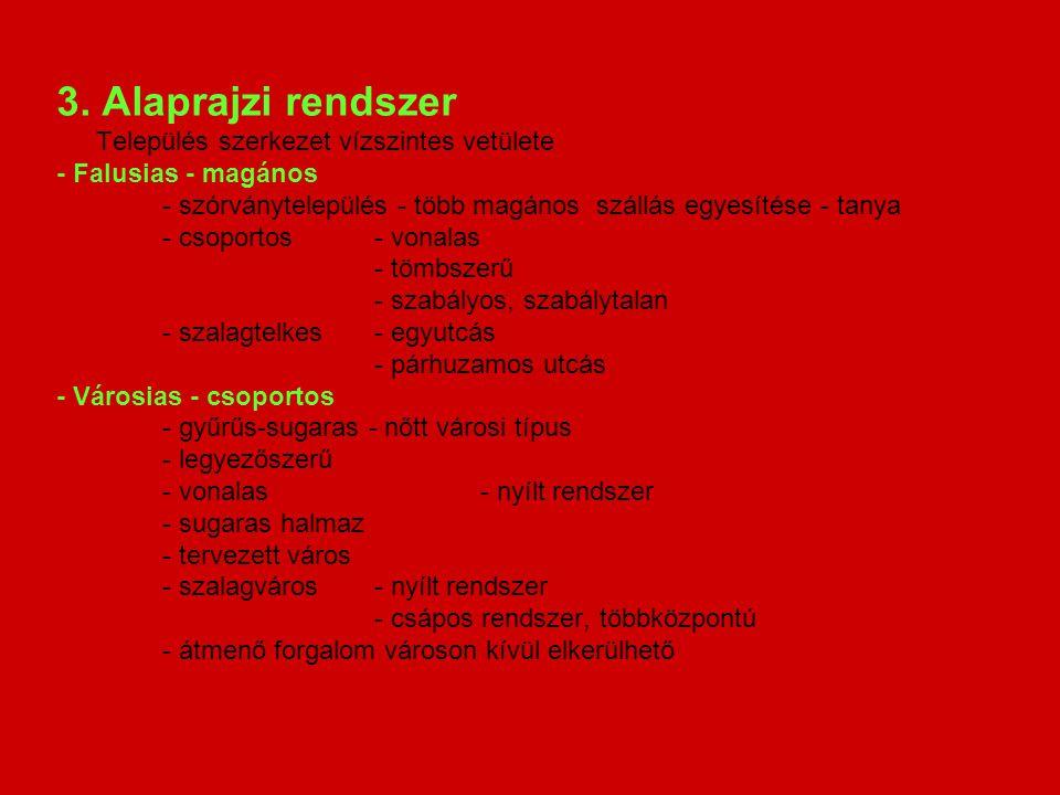 3. Alaprajzi rendszer Település szerkezet vízszintes vetülete - Falusias - magános - szórványtelepülés - több magános szállás egyesítése - tanya - cso