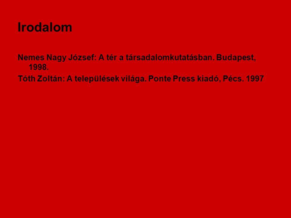 Irodalom Nemes Nagy József: A tér a társadalomkutatásban. Budapest, 1998. Tóth Zoltán: A települések világa. Ponte Press kiadó, Pécs. 1997