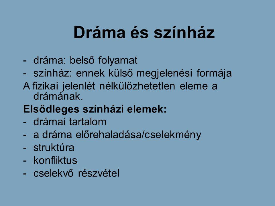 Dráma és színház -dráma: belső folyamat -színház: ennek külső megjelenési formája A fizikai jelenlét nélkülözhetetlen eleme a drámának. Elsődleges szí