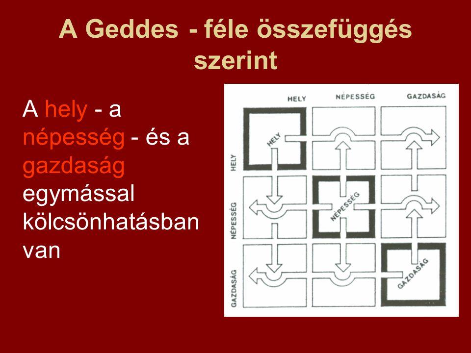 A Geddes - féle összefüggés szerint A hely - a népesség - és a gazdaság egymással kölcsönhatásban van