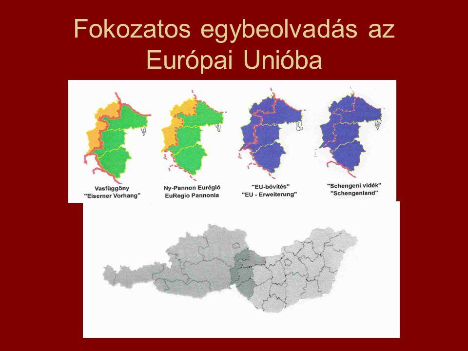 Fokozatos egybeolvadás az Európai Unióba
