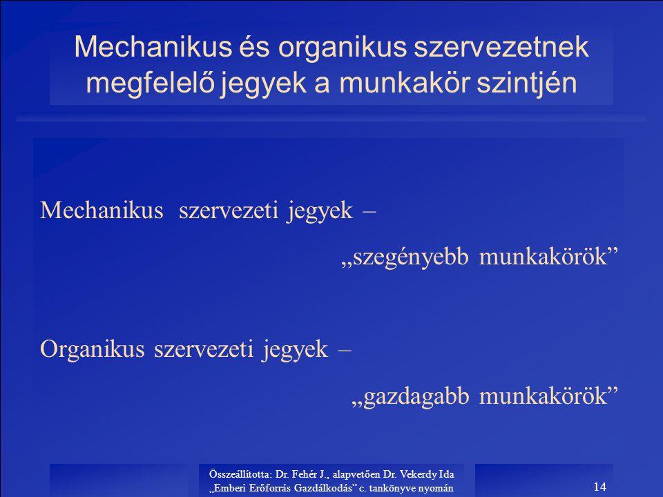 """Összeállította: Dr. Fehér J., alapvetően Dr. Vekerdy Ida """"Emberi Erőforrás Gazdálkodás"""" c. tankönyve nyomán 14 Mechanikus és organikus szervezetnek me"""