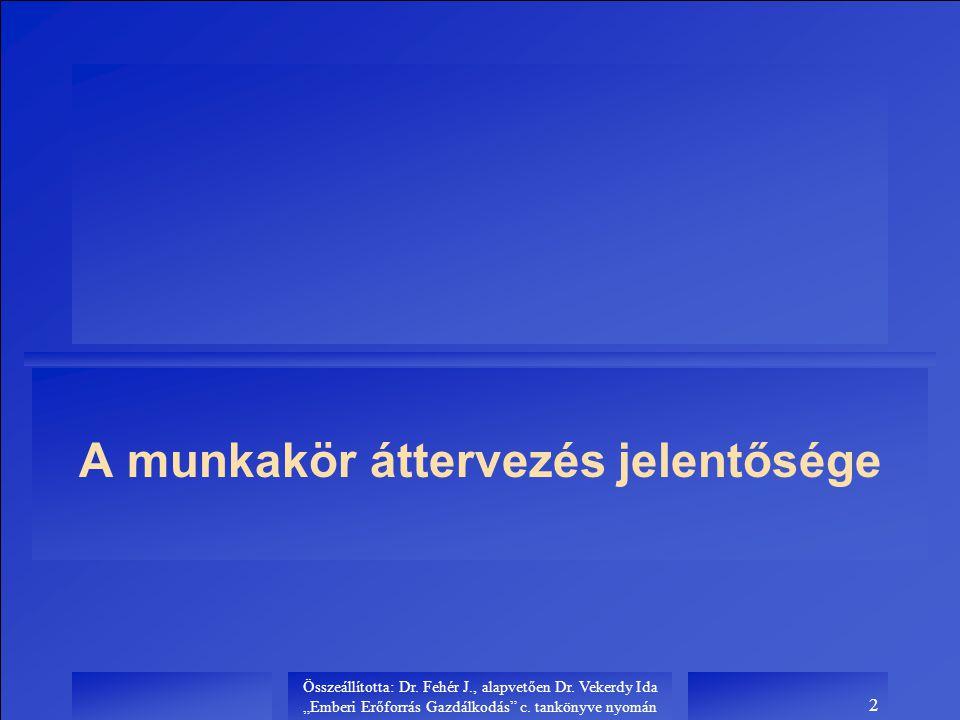 """Összeállította: Dr.Fehér J., alapvetően Dr. Vekerdy Ida """"Emberi Erőforrás Gazdálkodás c."""