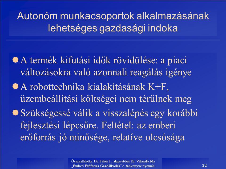 """Összeállította: Dr. Fehér J., alapvetően Dr. Vekerdy Ida """"Emberi Erőforrás Gazdálkodás"""" c. tankönyve nyomán 22 Autonóm munkacsoportok alkalmazásának l"""