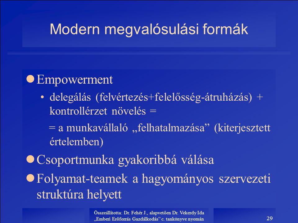 """Összeállította: Dr. Fehér J., alapvetően Dr. Vekerdy Ida """"Emberi Erőforrás Gazdálkodás"""" c. tankönyve nyomán 29 Modern megvalósulási formák lEmpowermen"""