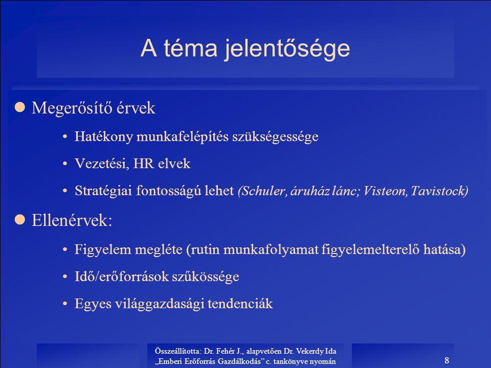 """Összeállította: Dr. Fehér J., alapvetően Dr. Vekerdy Ida """"Emberi Erőforrás Gazdálkodás"""" c. tankönyve nyomán 8 A téma jelentősége lMegerősítő érvek Hat"""