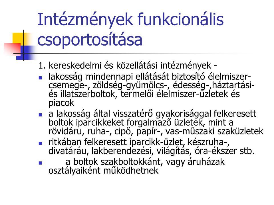 Intézmények funkcionális csoportosítása 1.