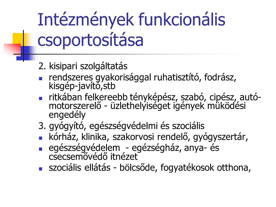 Intézmények funkcionális csoportosítása 4.