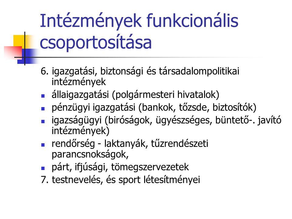 Intézmények funkcionális csoportosítása 6. igazgatási, biztonsági és társadalompolitikai intézmények állaigazgatási (polgármesteri hivatalok) pénzügyi