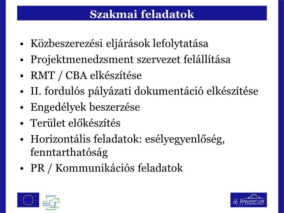 Szakmai feladatok Közbeszerezési eljárások lefolytatása Projektmenedzsment szervezet felállítása RMT / CBA elkészítése II. fordulós pályázati dokument