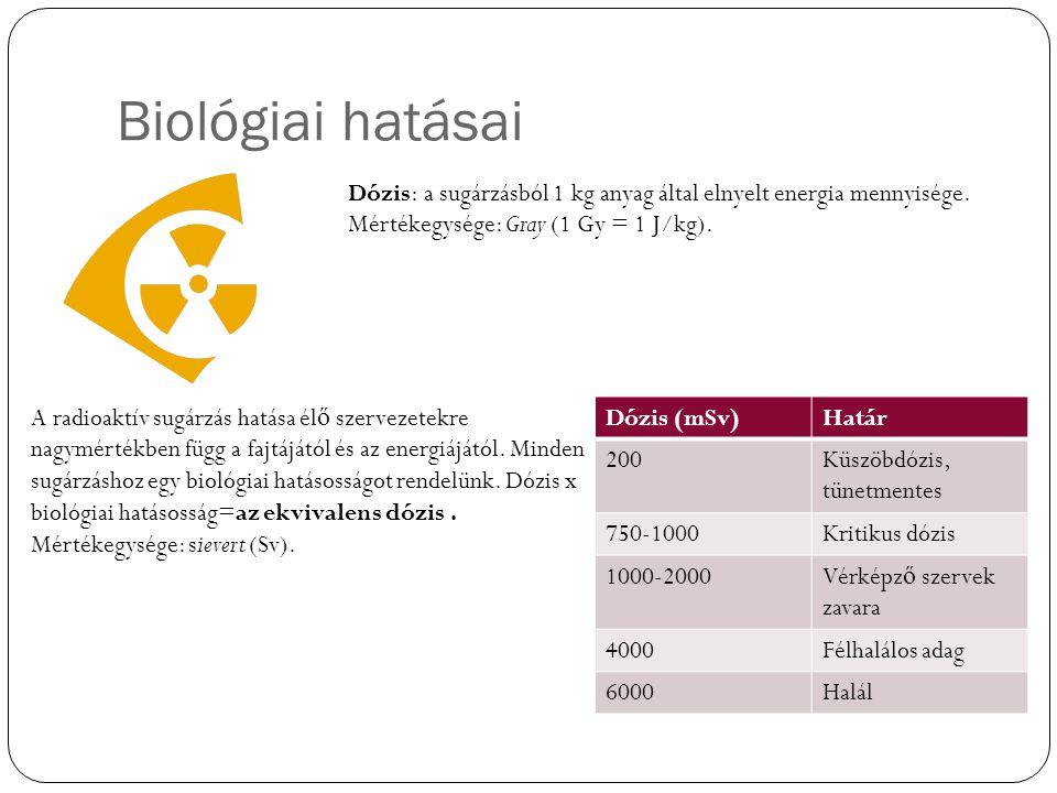 Biológiai hatásai Dózis: a sugárzásból 1 kg anyag által elnyelt energia mennyisége. Mértékegysége: Gray (1 Gy = 1 J/kg). A radioaktív sugárzás hatása