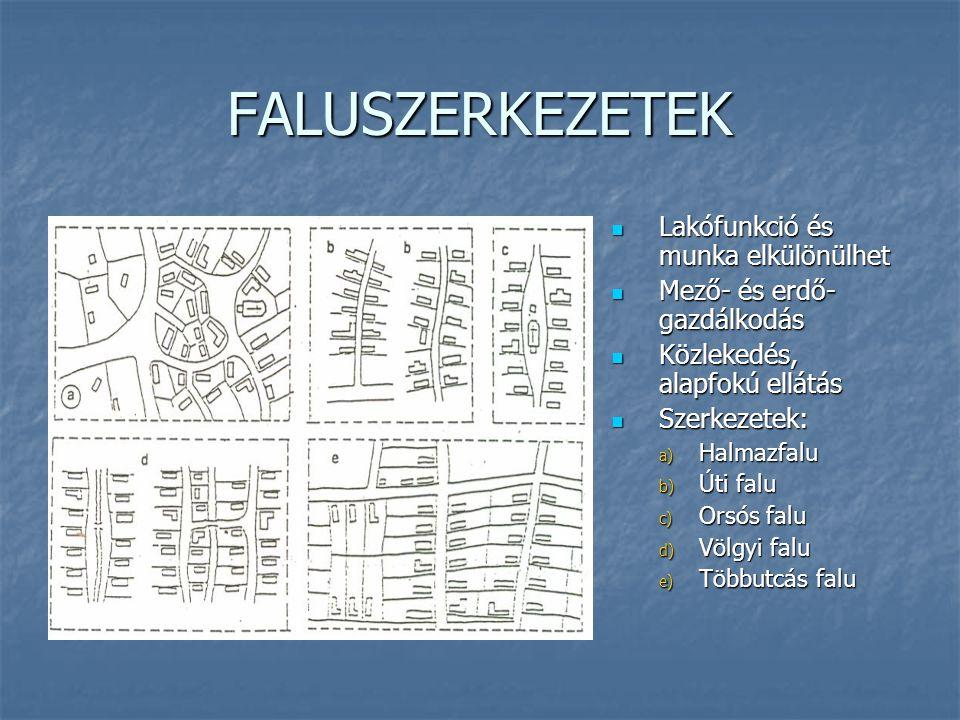 """UTCÁS TELEPÜLÉSEK csűrös, soros KISKUNFÉLEGYHÁZA KISKUNFÉLEGYHÁZA """"anger szerűen kiszélesedő utcás falu """"anger szerűen kiszélesedő utcás falu Teleklábas alaprajzi rendszer Teleklábas alaprajzi rendszer Geometrikus telekosztás Geometrikus telekosztás"""