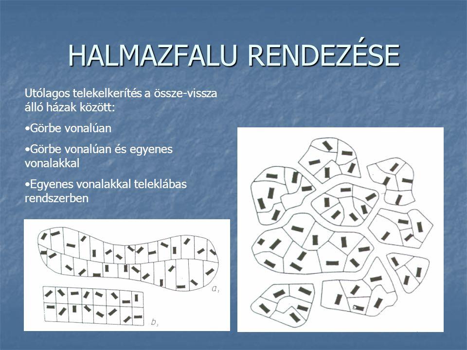 HALMAZFALU RENDEZÉSE Utólagos telekelkerítés a össze-vissza álló házak között: Görbe vonalúan Görbe vonalúan és egyenes vonalakkal Egyenes vonalakkal teleklábas rendszerben