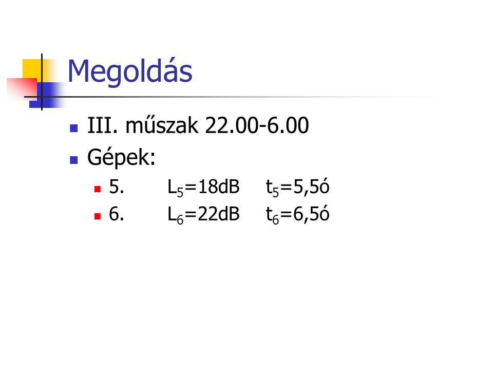 Megoldás III. műszak 22.00-6.00 Gépek: 5.L 5 =18dBt 5 =5,5ó 6.L 6 =22dBt 6 =6,5ó