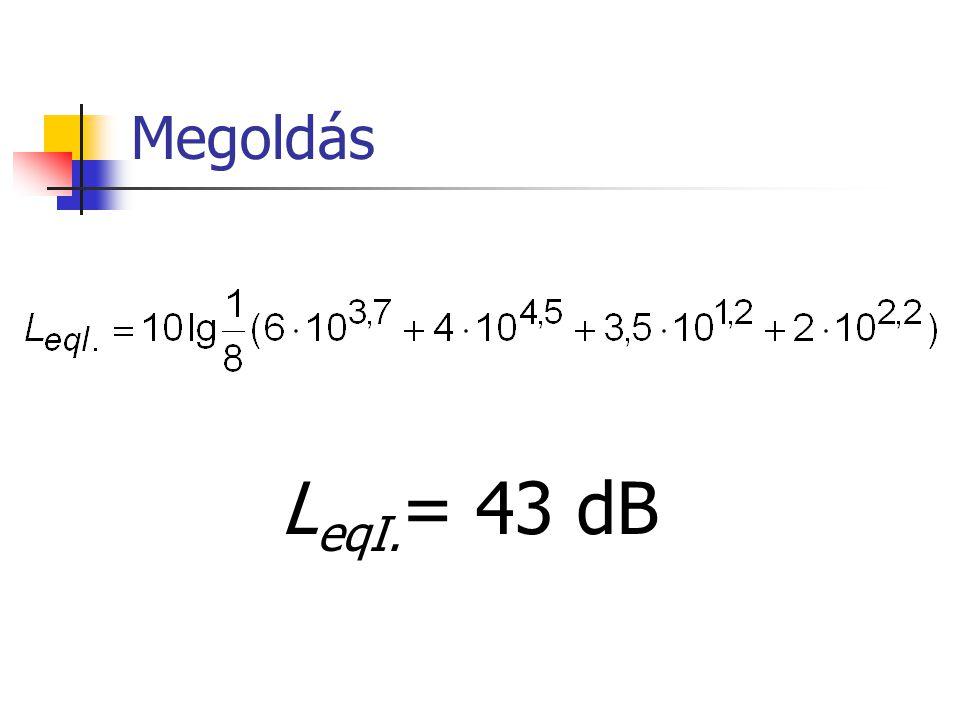 Megoldás L eqII. = 33 dB