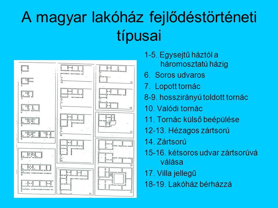 A magyar lakóház fejlődéstörténeti típusai 1.Két és három osztatú oldalhatáronálló 2.Soros udvaros beépítés 3.Oldalhatáron álló páros 4.Toldott tornácos 5.Tornác közös fedélszék 6.Hajlított házak oromfal 7.Hézagos zártsorú 8.Zártsorú középső kapu 9.Zártsorú oldalsó kapu 10.Egyemeletes zártsorú