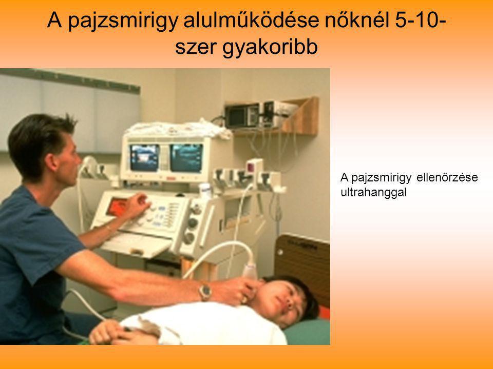 A pajzsmirigy alulműködése nőknél 5-10- szer gyakoribb A pajzsmirigy ellenőrzése ultrahanggal