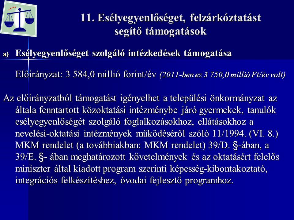 11. Esélyegyenlőséget, felzárkóztatást segítő támogatások 11. Esélyegyenlőséget, felzárkóztatást segítő támogatások a) Esélyegyenlőséget szolgáló inté