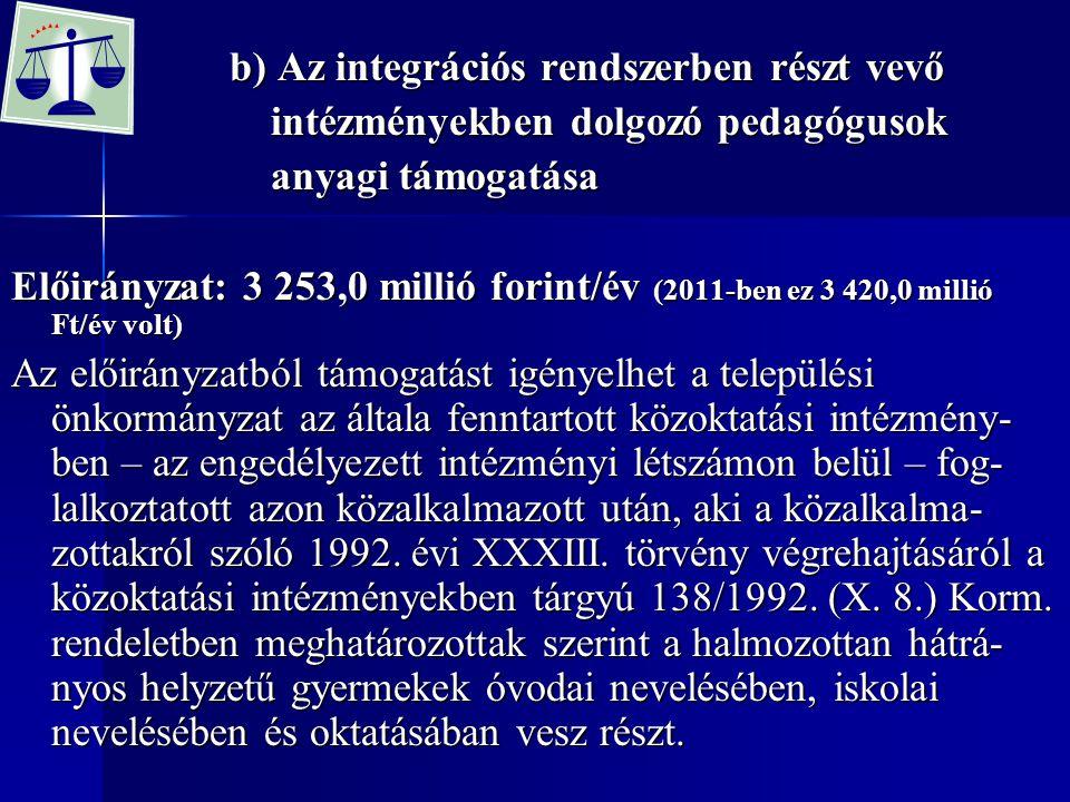 b) Az integrációs rendszerben részt vevő b) Az integrációs rendszerben részt vevő intézményekben dolgozó pedagógusok intézményekben dolgozó pedagógusok anyagi támogatása anyagi támogatása Előirányzat: 3 253,0 millió forint/év (2011-ben ez 3 420,0 millió Ft/év volt) Az előirányzatból támogatást igényelhet a települési önkormányzat az általa fenntartott közoktatási intézmény- ben – az engedélyezett intézményi létszámon belül – fog- lalkoztatott azon közalkalmazott után, aki a közalkalma- zottakról szóló 1992.