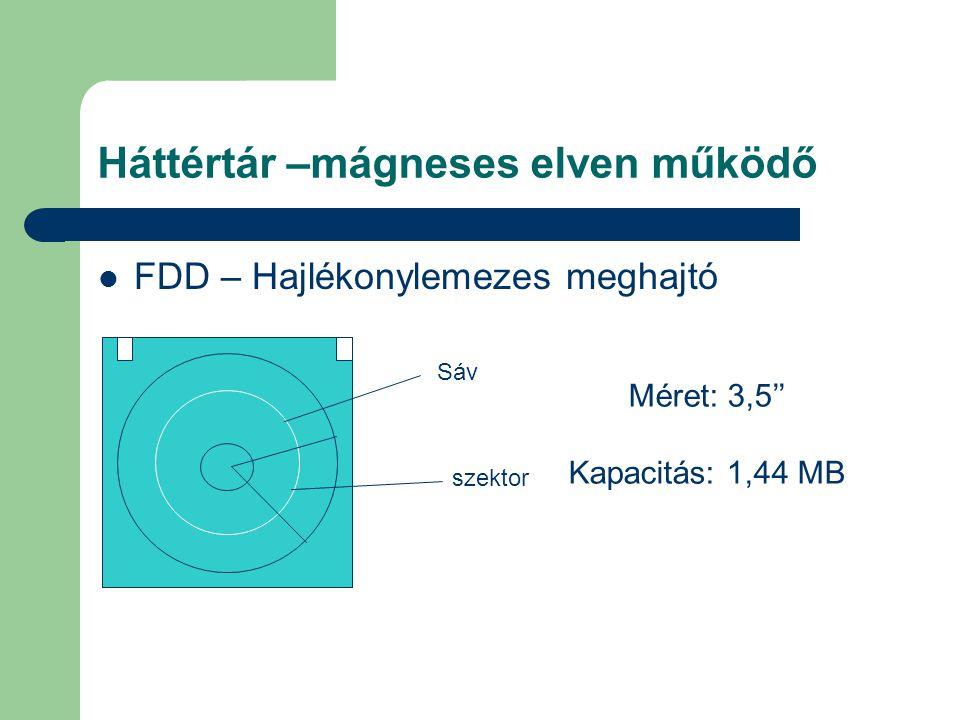 Háttértár –mágneses elven működő FDD – Hajlékonylemezes meghajtó Sáv szektor Méret: 3,5'' Kapacitás: 1,44 MB