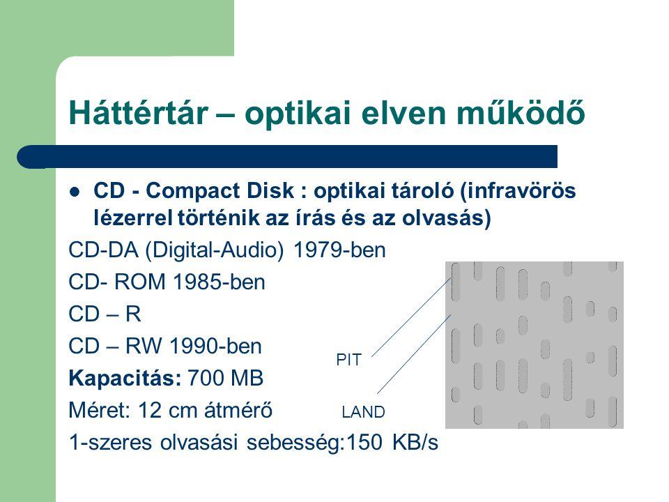 Háttértár – optikai elven működő CD - Compact Disk : optikai tároló (infravörös lézerrel történik az írás és az olvasás) CD-DA (Digital-Audio) 1979-be