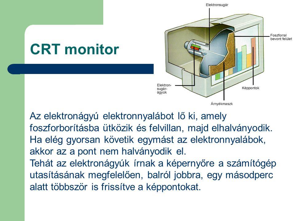 CRT monitor Az elektronágyú elektronnyalábot lő ki, amely foszforborításba ütközik és felvillan, majd elhalványodik. Ha elég gyorsan követik egymást a