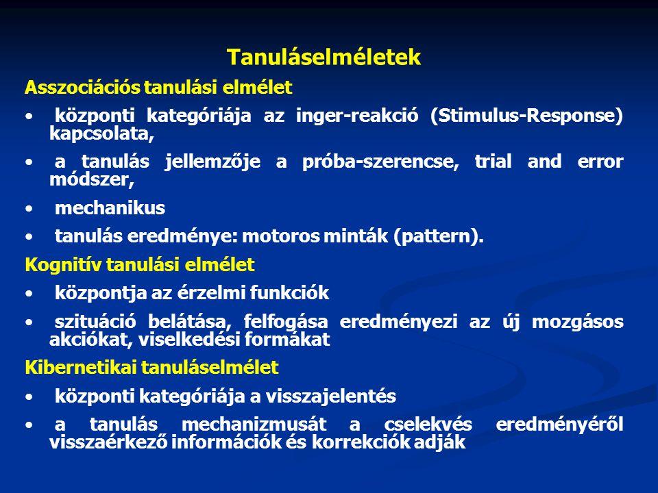 Tanuláselméletek Asszociációs tanulási elmélet központi kategóriája az inger-reakció (Stimulus-Response) kapcsolata, a tanulás jellemzője a próba-szer