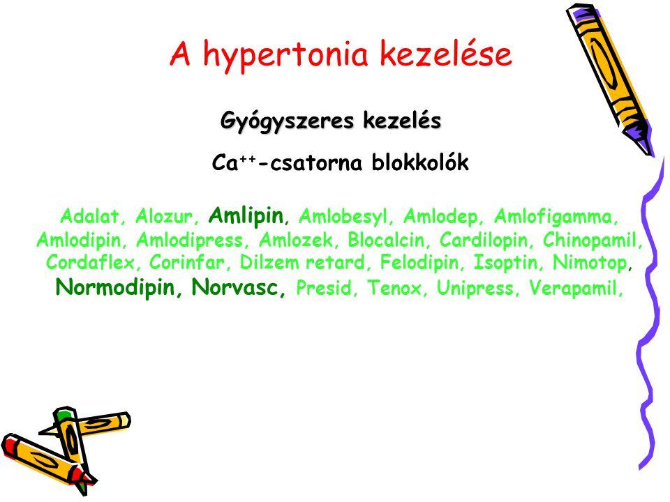 A hypertonia kezelése Gyógyszeres kezelés Ca ++ -csatorna blokkolók Adalat, Alozur, Amlipin, Amlobesyl, Amlodep, Amlofigamma, Amlodipin, Amlodipress,