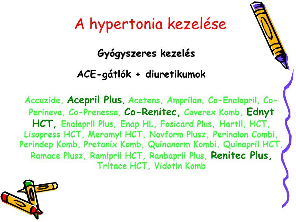 A hypertonia kezelése Gyógyszeres kezelés ACE-gátlók + diuretikumok Accuzide, Acepril Plus, Acetens, Amprilan, Co-Enalapril, Co- Perineva, Co-Prenessa
