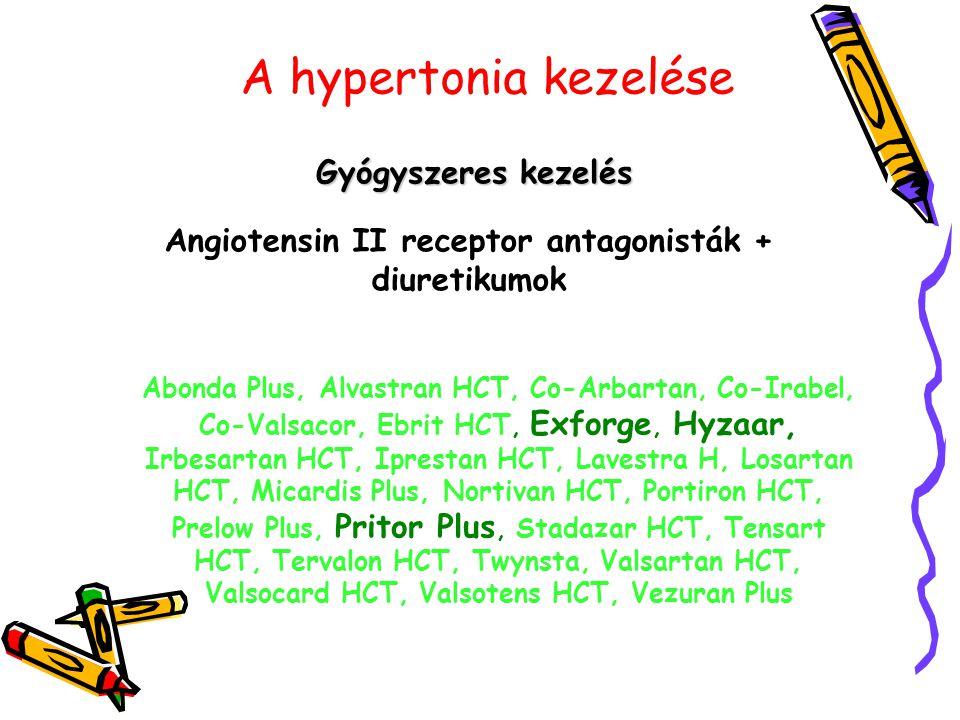 A hypertonia kezelése Gyógyszeres kezelés Angiotensin II receptor antagonisták + diuretikumok Abonda Plus, Alvastran HCT, Co-Arbartan, Co-Irabel, Co-V