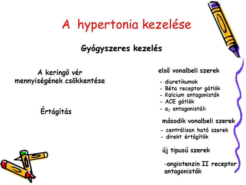 A hypertonia kezelése Gyógyszeres kezelés Ca ++ -csatorna blokkolók Adalat, Alozur, Amlipin, Amlobesyl, Amlodep, Amlofigamma, Amlodipin, Amlodipress, Amlozek, Blocalcin, Cardilopin, Chinopamil, Cordaflex, Corinfar, Dilzem retard, Felodipin, Isoptin, Nimotop, Normodipin, Norvasc, Presid, Tenox, Unipress, Verapamil,