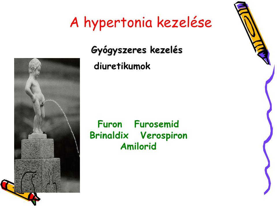 A hypertonia kezelése Gyógyszeres kezelés diuretikumok Furon Furosemid Brinaldix Verospiron Amilorid