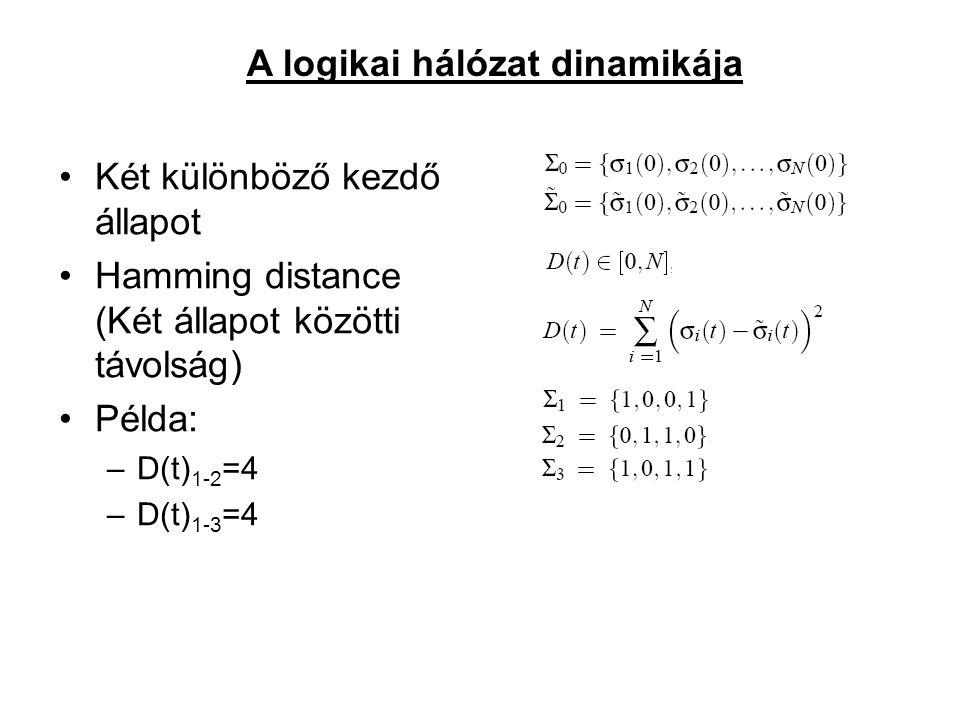 Két különböző kezdő állapot Hamming distance (Két állapot közötti távolság) Példa: –D(t) 1-2 =4 –D(t) 1-3 =4 A logikai hálózat dinamikája