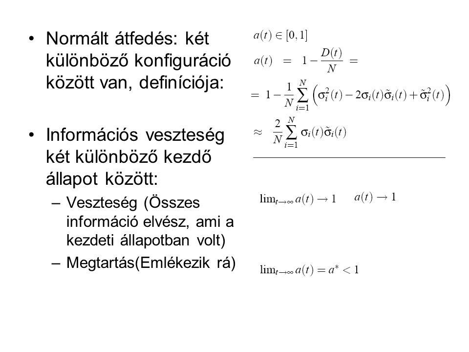 Normált átfedés: két különböző konfiguráció között van, definíciója: Információs veszteség két különböző kezdő állapot között: –Veszteség (Összes információ elvész, ami a kezdeti állapotban volt) –Megtartás(Emlékezik rá)