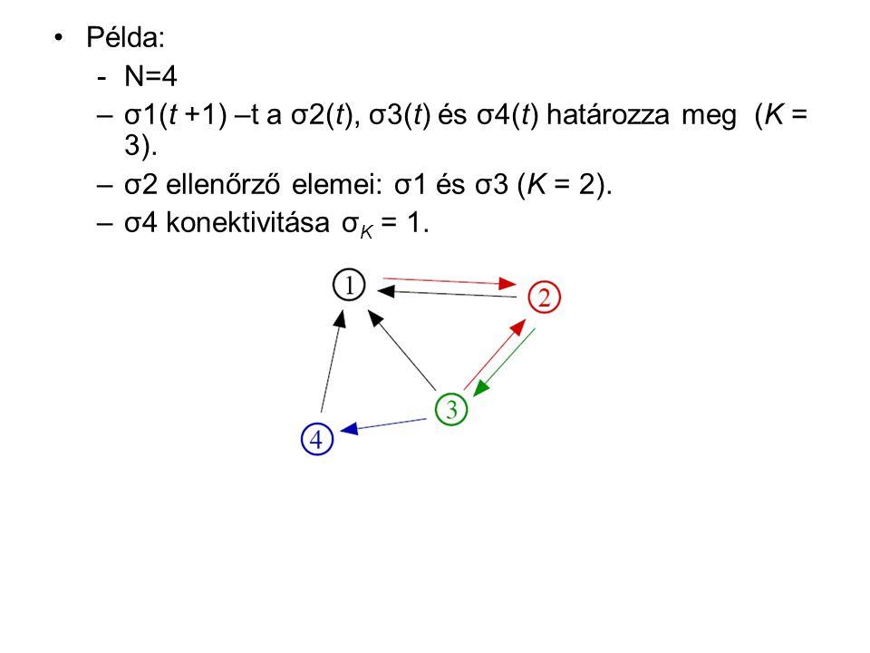 Bifurkáció f i értéke 0 p valószínűséggel és 1 1-p valószínűséggel (sokszor p = 1/2 )