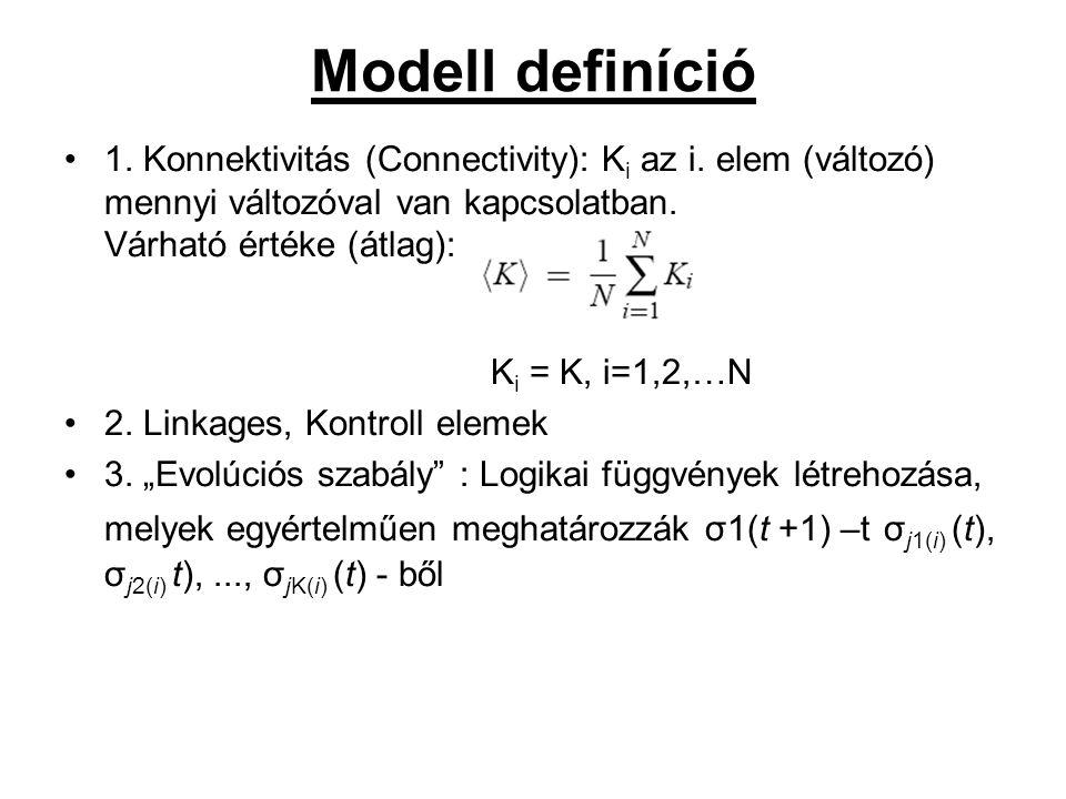 Átfedés időfejlődése Átfedés két állapot között: a(t)=1-D(t)/N, Annak a valószínűsége, hogy az fi argumentum-ai megegyeznek két konfigurációban: ρ K = [a(t)] K Ahogy láttuk a Hamming distance esetén 2p(1-p) valószínűségű, hogy két érték eltér a következő lépésben Ugyanígy egy elem eltérési valószínűsége a többi elemetől Σ t és Σ ~ t -ben: 1- ρ K, és (1- ρ K )2p(1-p), hogy mindegyik eltér