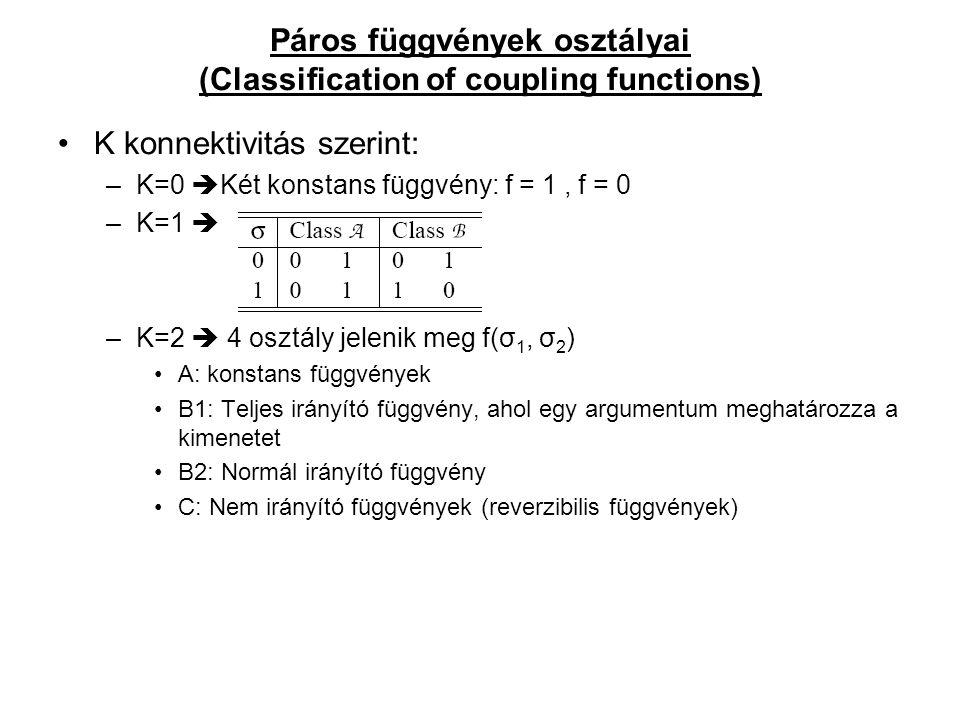 Páros függvények osztályai (Classification of coupling functions) K konnektivitás szerint: –K=0  Két konstans függvény: f = 1, f = 0 –K=1  –K=2  4 osztály jelenik meg f(σ 1, σ 2 ) A: konstans függvények B1: Teljes irányító függvény, ahol egy argumentum meghatározza a kimenetet B2: Normál irányító függvény C: Nem irányító függvények (reverzibilis függvények)