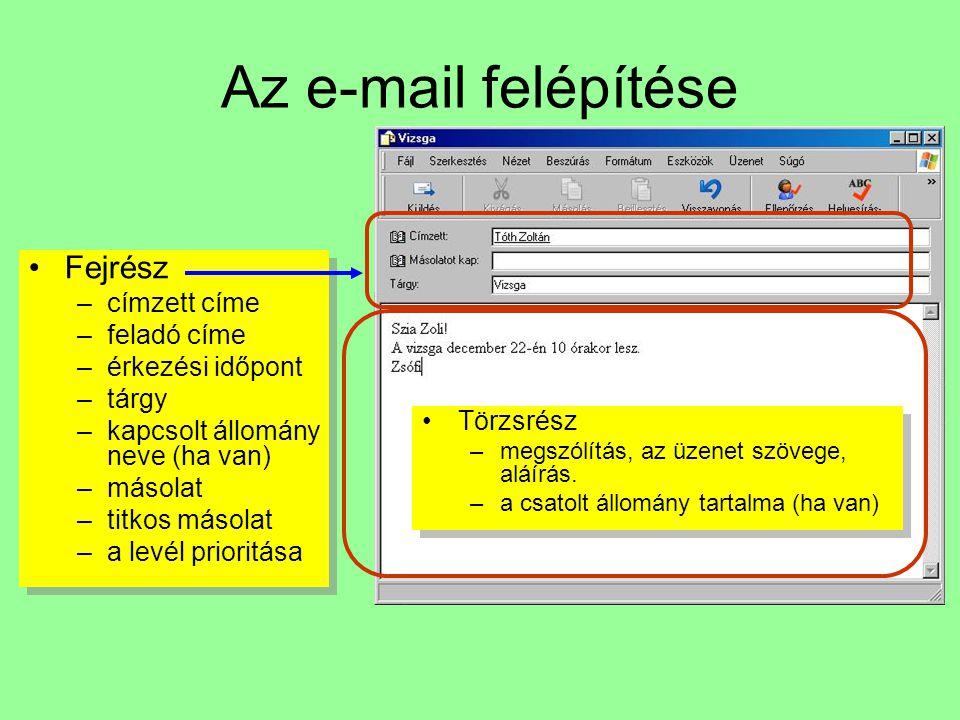 Az e-mail felépítése Fejrész –címzett címe –feladó címe –érkezési időpont –tárgy –kapcsolt állomány neve (ha van) –másolat –titkos másolat –a levél pr