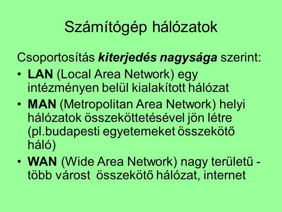 Számítógép hálózatok Csoportosítás kiterjedés nagysága szerint: LAN (Local Area Network) egy intézményen belül kialakított hálózat MAN (Metropolitan A
