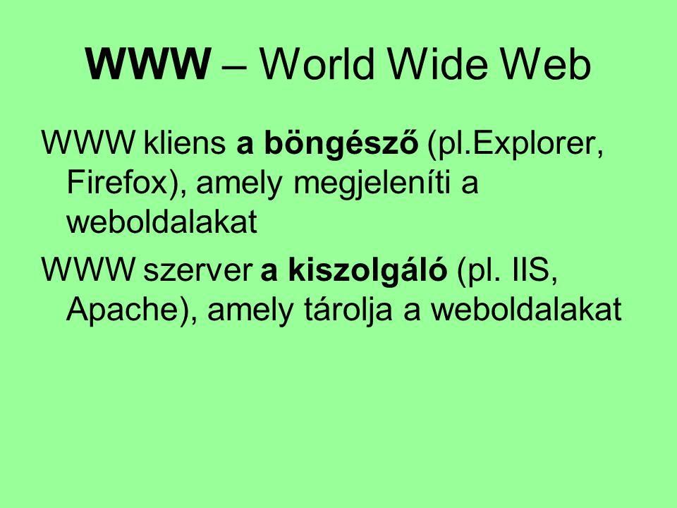 WWW – World Wide Web WWW kliens a böngésző (pl.Explorer, Firefox), amely megjeleníti a weboldalakat WWW szerver a kiszolgáló (pl. IIS, Apache), amely