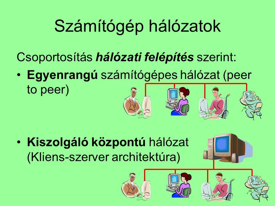 Internet szolgáltatásai WWW Hipertext: linkeken keresztül juthatunk el kívánt oldalra Portál:olyan honlap, amely tartalmaz tematikus részeket, pl.