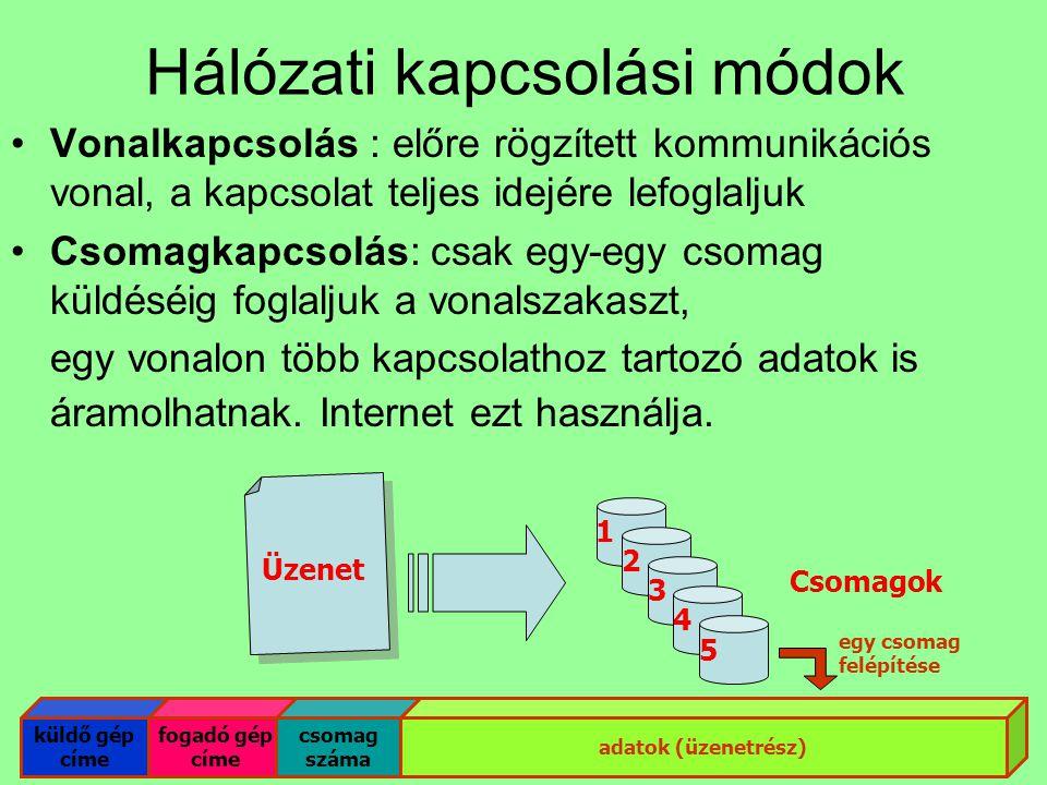 Hálózati kapcsolási módok Vonalkapcsolás : előre rögzített kommunikációs vonal, a kapcsolat teljes idejére lefoglaljuk Csomagkapcsolás: csak egy-egy c