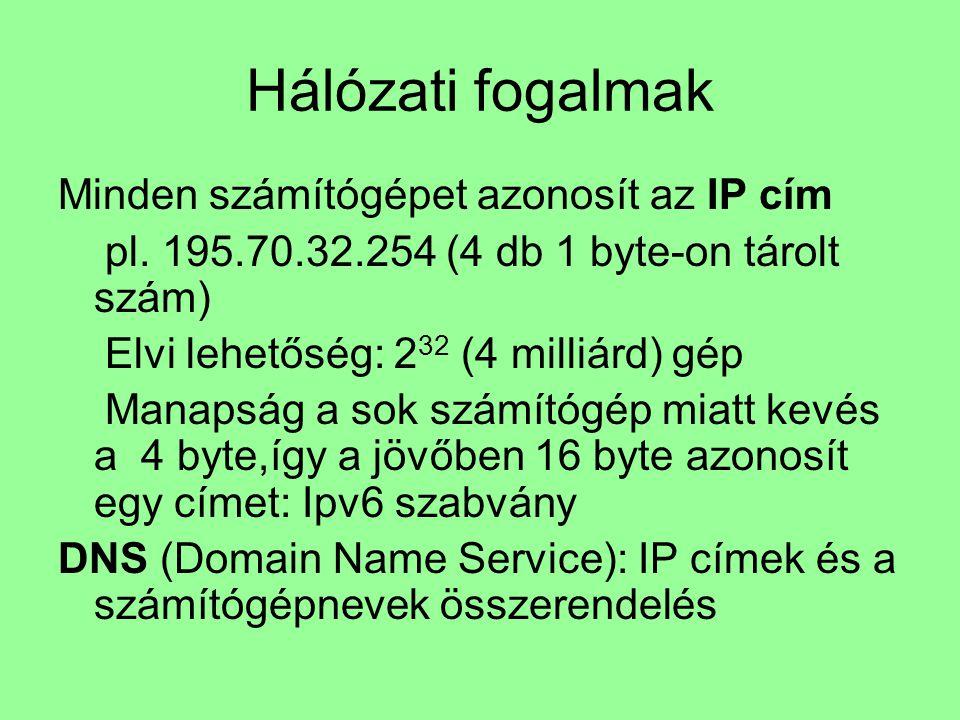 Hálózati fogalmak Minden számítógépet azonosít az IP cím pl. 195.70.32.254 (4 db 1 byte-on tárolt szám) Elvi lehetőség: 2 32 (4 milliárd) gép Manapság