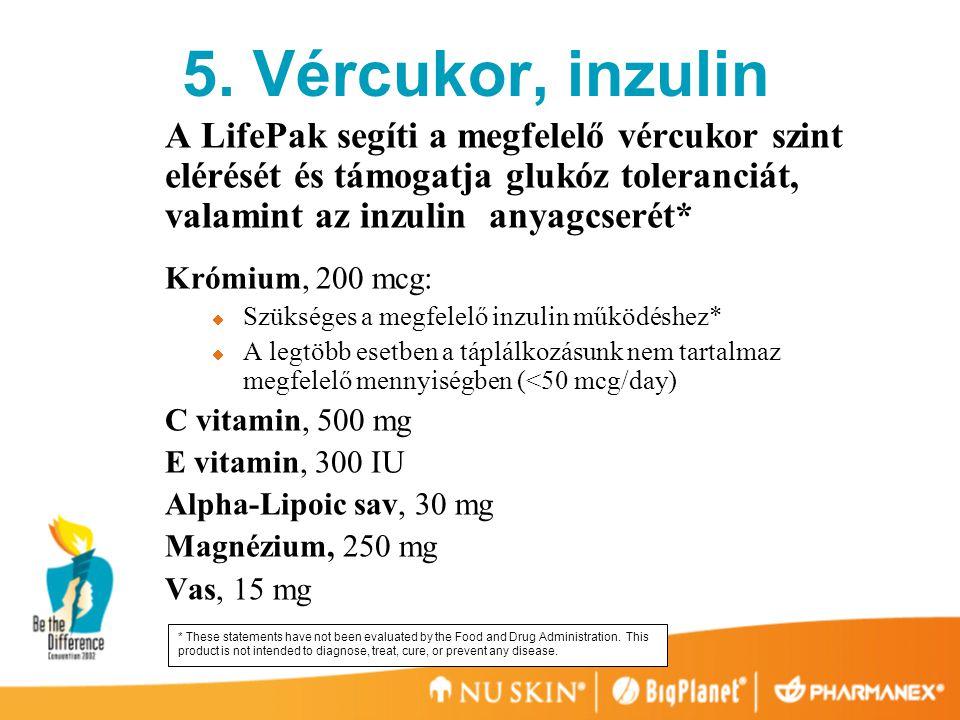 A LifePak segíti a megfelelő vércukor szint elérését és támogatja glukóz toleranciát, valamint az inzulin anyagcserét* Krómium, 200 mcg:  Szükséges a megfelelő inzulin működéshez*  A legtöbb esetben a táplálkozásunk nem tartalmaz megfelelő mennyiségben (<50 mcg/day) C vitamin, 500 mg E vitamin, 300 IU Alpha-Lipoic sav, 30 mg Magnézium, 250 mg Vas, 15 mg 5.