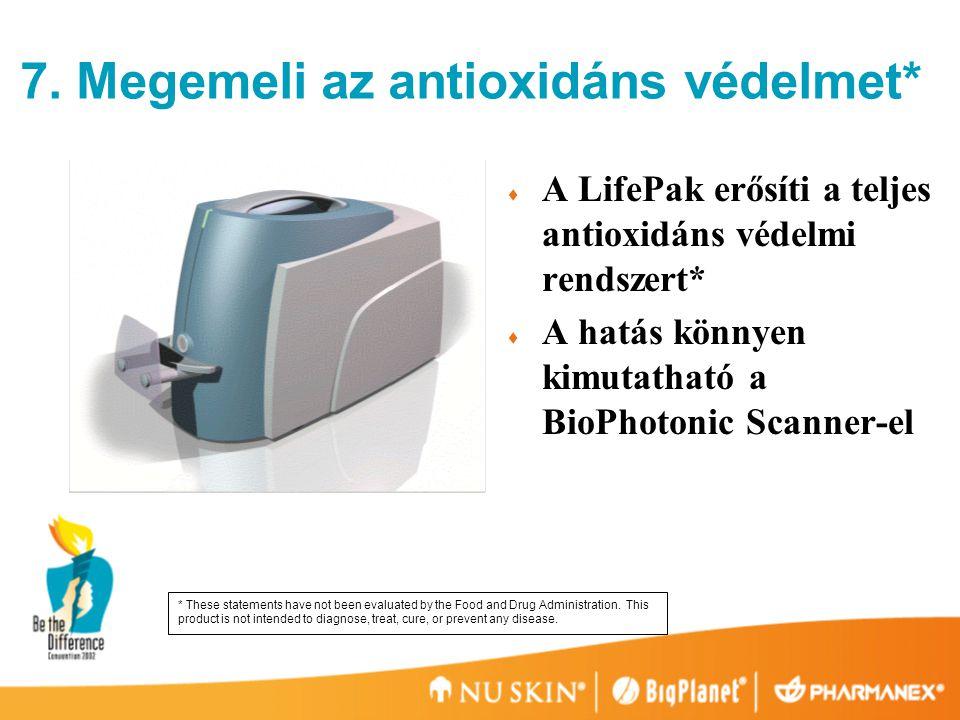7. Megemeli az antioxidáns védelmet*  A LifePak erősíti a teljes antioxidáns védelmi rendszert*  A hatás könnyen kimutatható a BioPhotonic Scanner-e