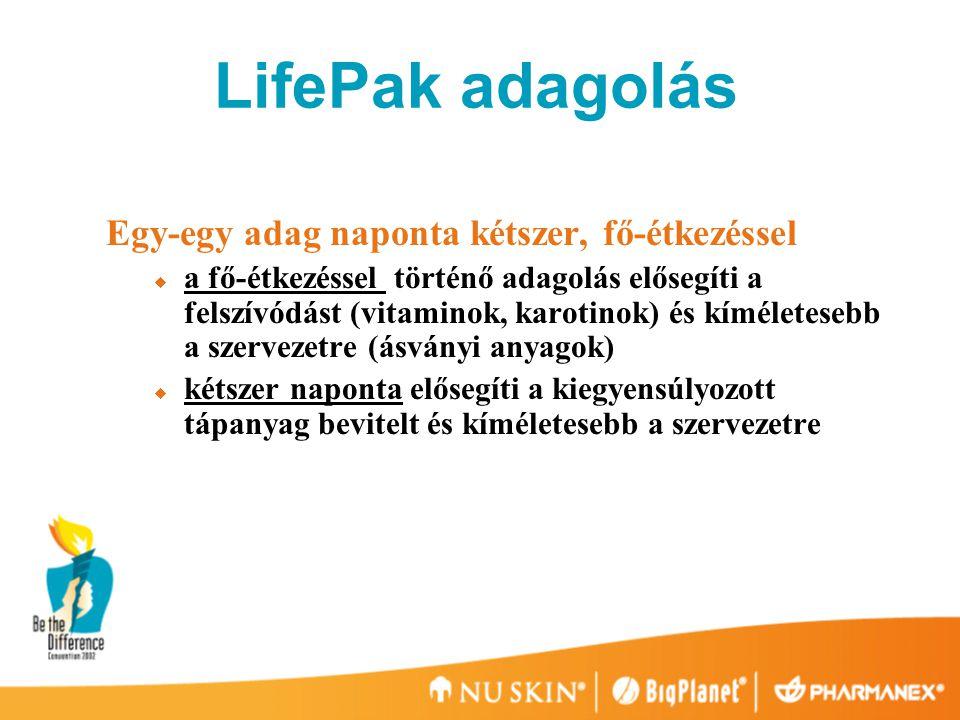 LifePak adagolás Egy-egy adag naponta kétszer, fő-étkezéssel  a fő-étkezéssel történő adagolás elősegíti a felszívódást (vitaminok, karotinok) és kíméletesebb a szervezetre (ásványi anyagok)  kétszer naponta elősegíti a kiegyensúlyozott tápanyag bevitelt és kíméletesebb a szervezetre