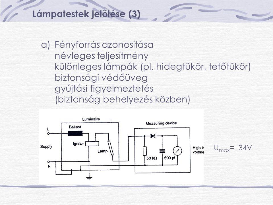 Lámpatestek jelölése (3) a)Fényforrás azonosítása névleges teljesítmény különleges lámpák (pl. hidegtükör, tetőtükör) biztonsági védőüveg gyújtási fig