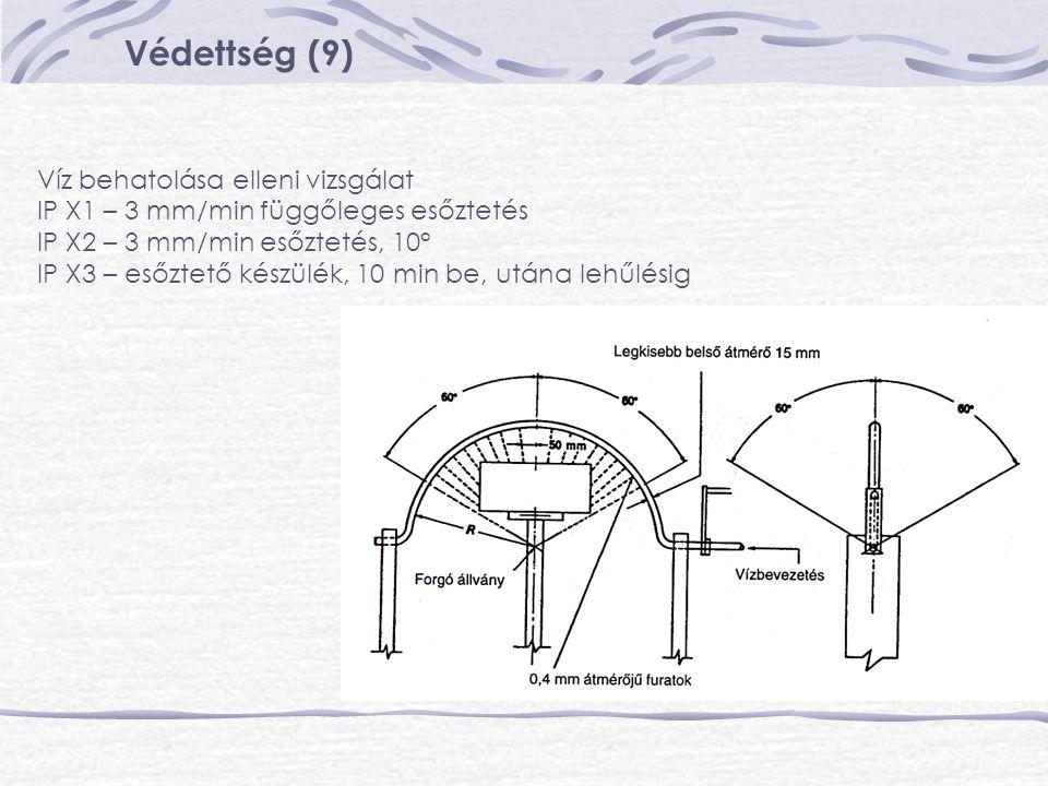 Védettség (9) Víz behatolása elleni vizsgálat IP X1 – 3 mm/min függőleges esőztetés IP X2 – 3 mm/min esőztetés, 10° IP X3 – esőztető készülék, 10 min